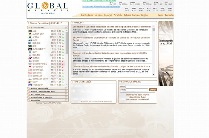 Global Market reseña global market - Global Market rese  a - Global Market Estafa o legal? | Comentarios Forex